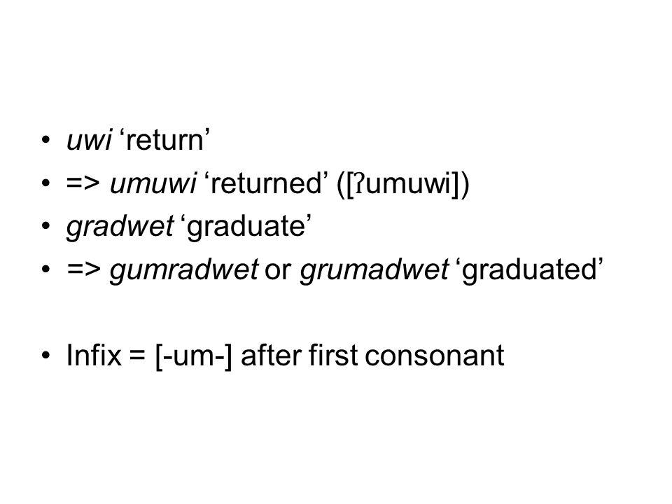 uwi 'return' => umuwi 'returned' ([ʔumuwi]) gradwet 'graduate' => gumradwet or grumadwet 'graduated'